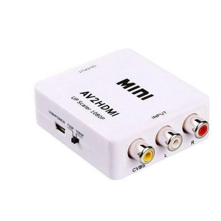 HDMI-> RCA konveretor